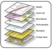 GIS Layer Graphic